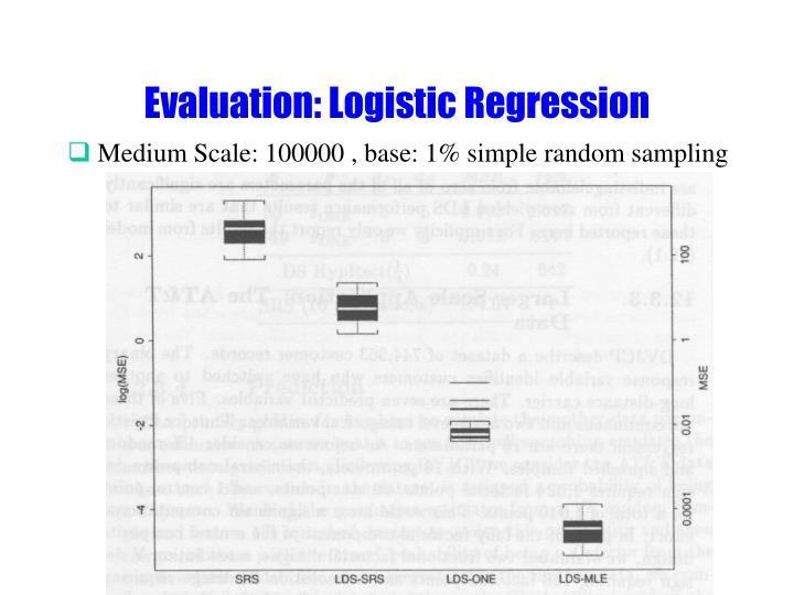 Evaluation: Logistic Regression