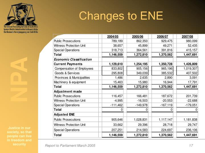 Changes to ENE