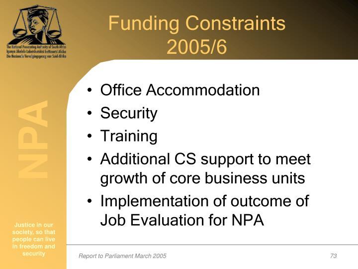 Funding Constraints
