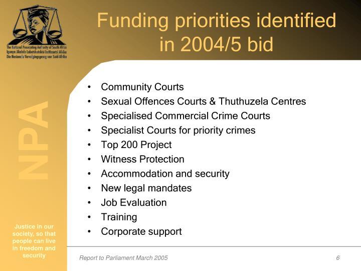 Funding priorities identified