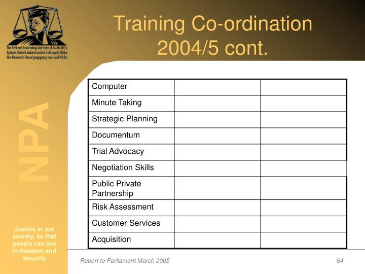 Training Co-ordination 2004/5 cont.