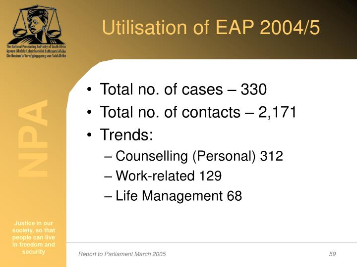 Utilisation of EAP 2004/5