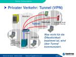 privater verkehr tunnel vpn