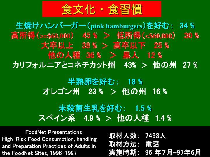 食文化・食習慣