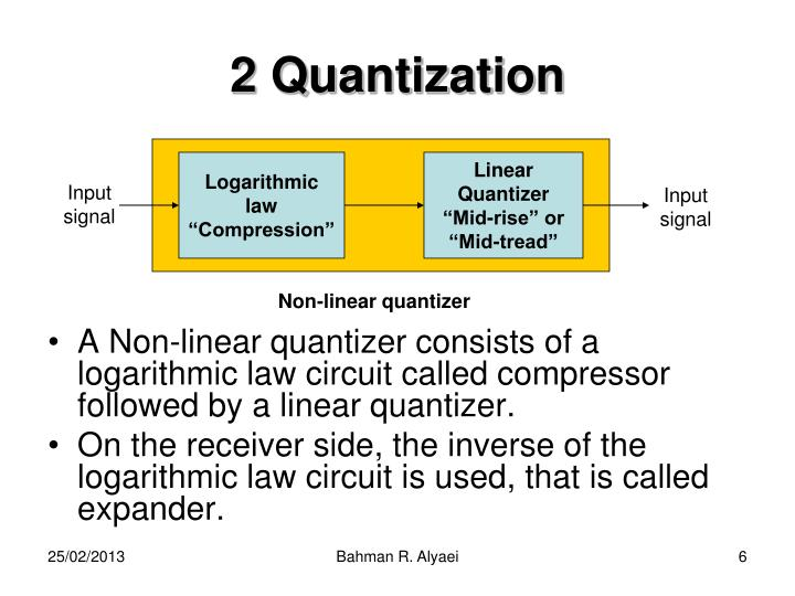 Logarithmic   law