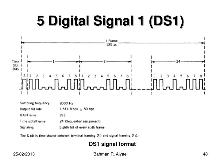 5 Digital Signal 1 (DS1)