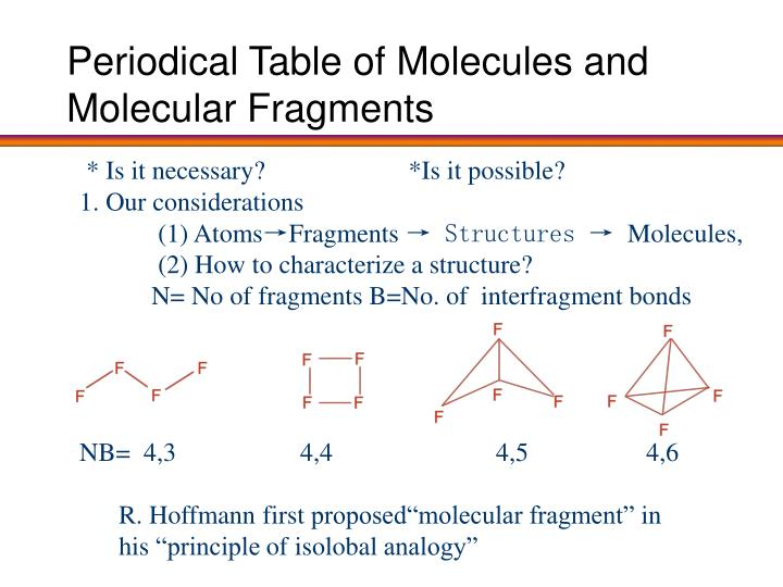 Periodical Table of Molecules and Molecular Fragments