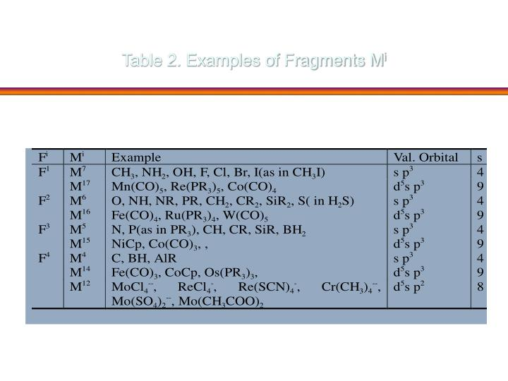 Table 2. Examples of Fragments M