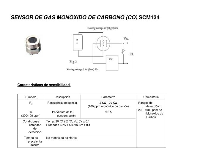 SENSOR DE GAS MONOXIDO DE CARBONO (CO)