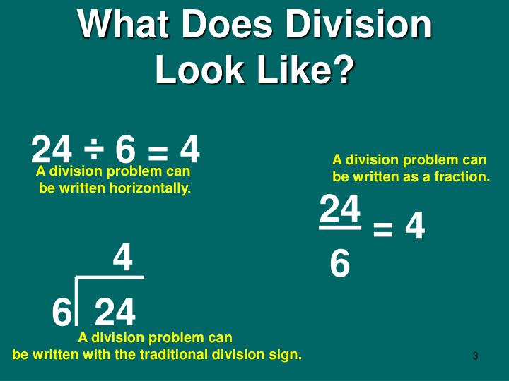 What does division look like