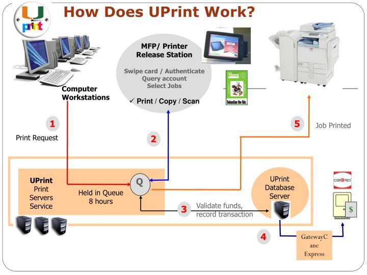 MFP/ Printer