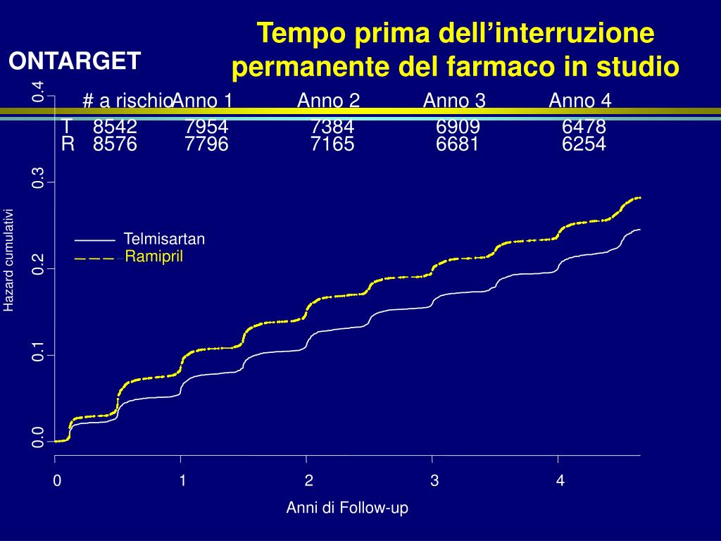 PPT - IPERTENSIONE E DANNO D'ORGANO PowerPoint..