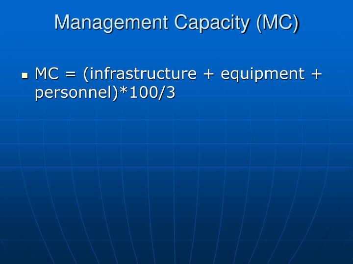 Management Capacity (MC)