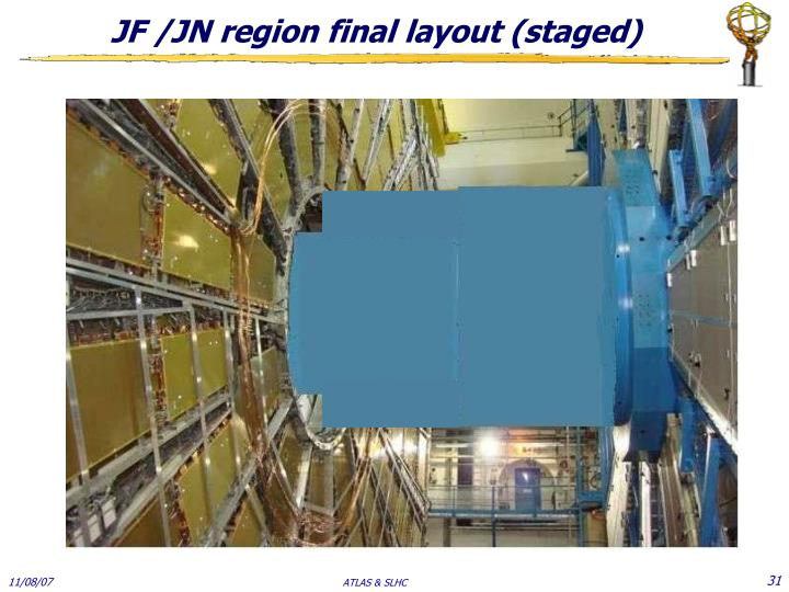 JF /JN region final layout (staged)
