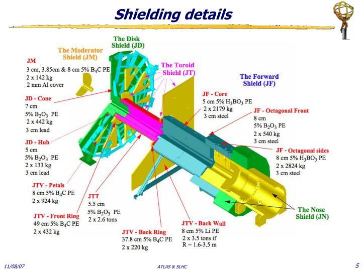 Shielding details