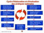 cycle d laboration et d valuation des pratiques optimales