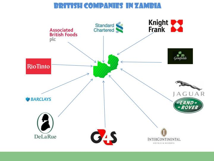 British companies  in Zambia
