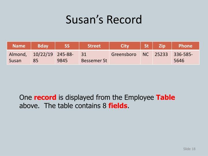 Susan's Record