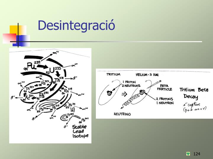 Desintegració