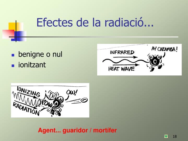 Efectes de la radiació...