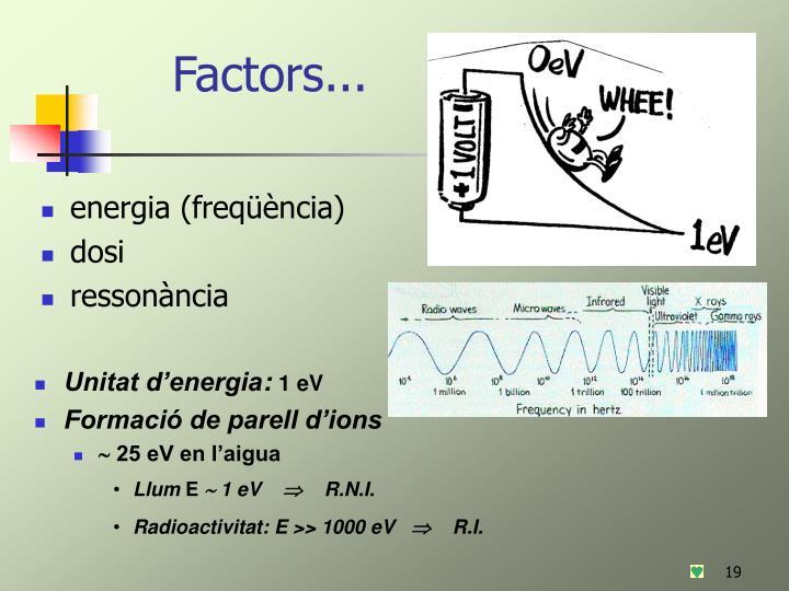 Factors...