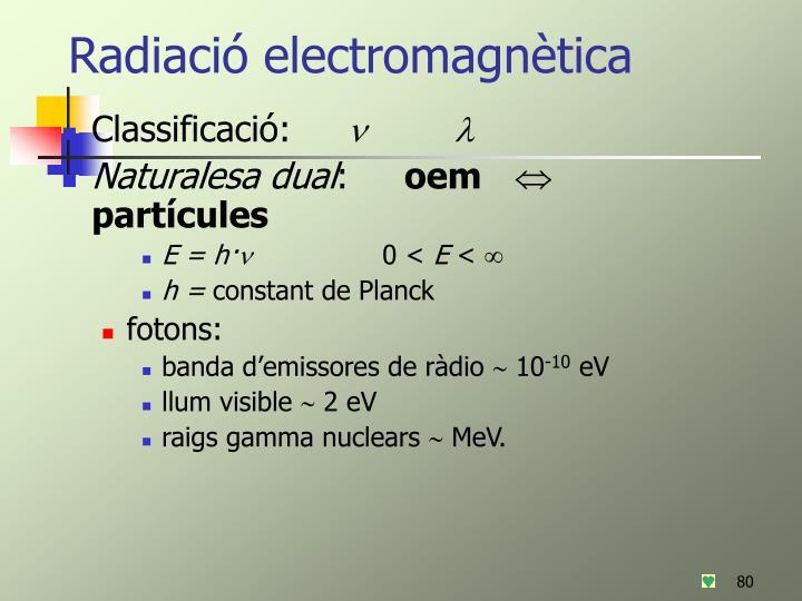 Radiació electromagnètica