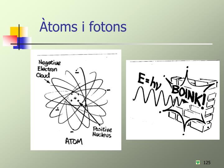 Àtoms i fotons