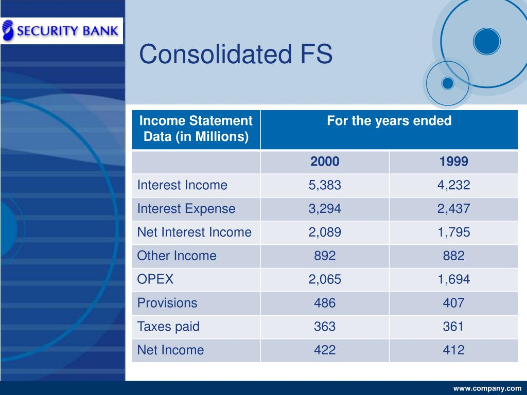 PPT - Security Bank – Federal Savings Bank PowerPoint