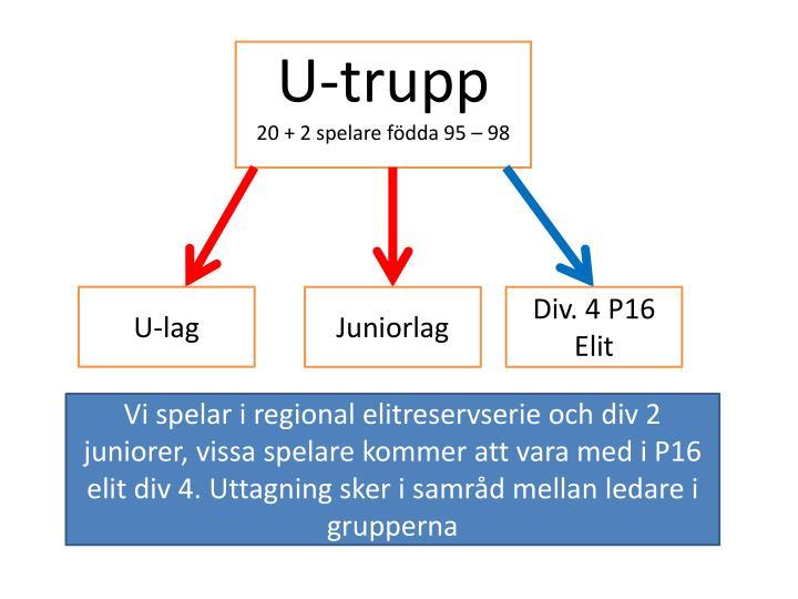 U-trupp