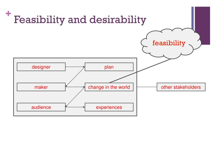 Feasibility and desirability