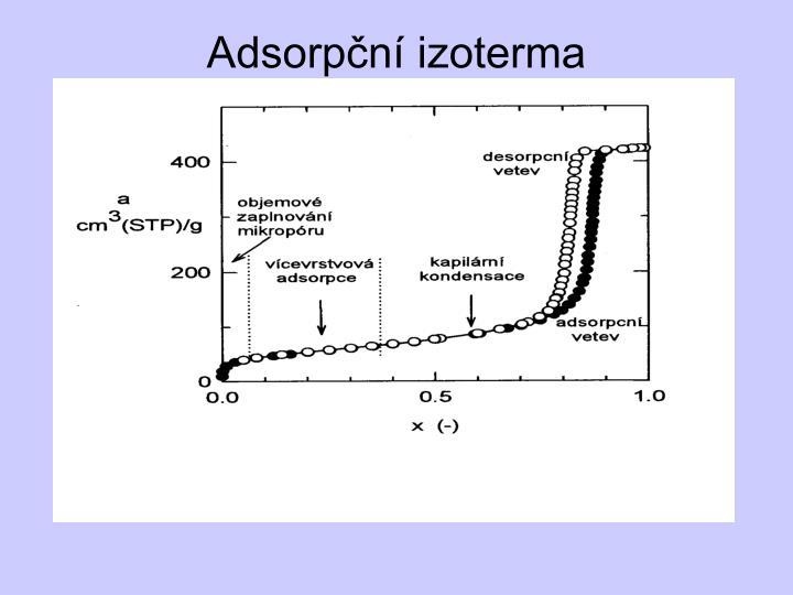 Adsorp n izoterma