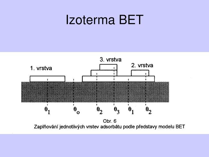 Izoterma bet