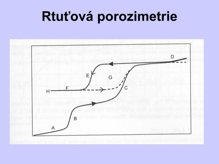Rtuťová porozimetrie