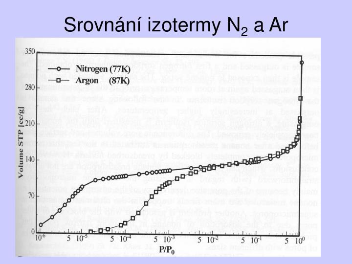 Srovnání izotermy N