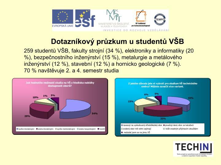 Dotazníkový průzkum u studentů VŠB