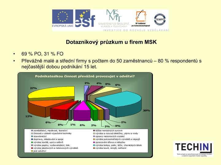 Dotazníkový průzkum u firem MSK