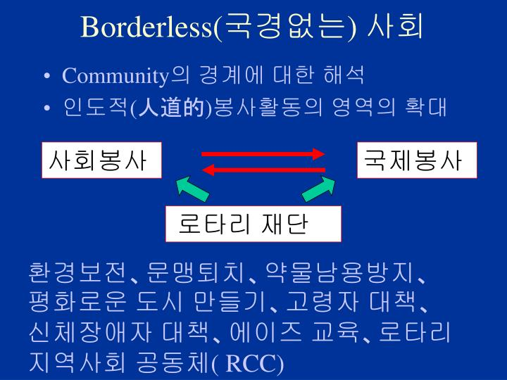 Borderless(