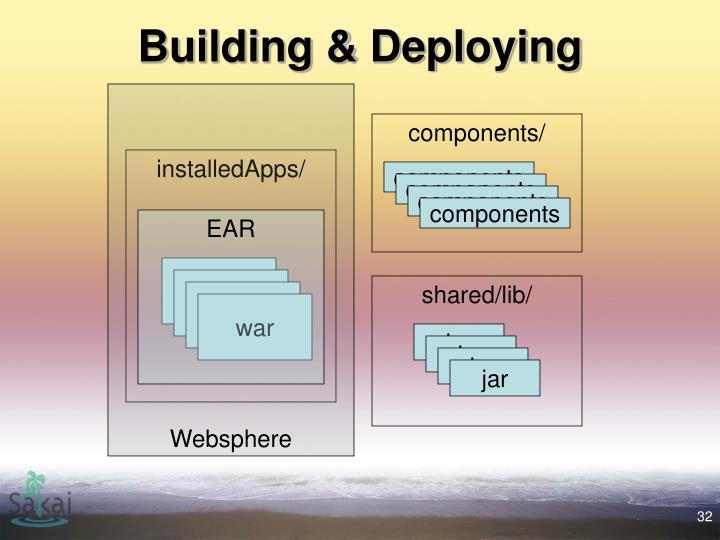 Building & Deploying