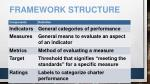 framework structure