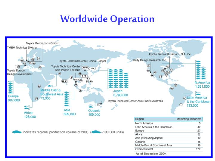 Worldwide Operation