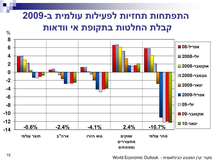 התפתחות תחזיות לפעילות עולמית ב-2009