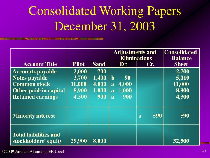 Consolidated Working Papers