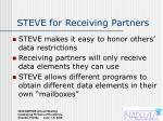 steve for receiving partners
