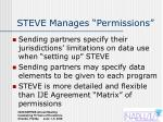 steve manages permissions