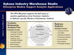 sybase industry warehouse studio enterprise models support analytic applications