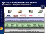 sybase industry warehouse studios an enterprise analytics infrastructure