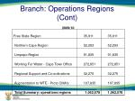 branch operations regions cont 2009 10