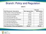 branch policy and regulation 2009 10