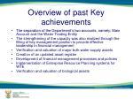 overview of past key achievements