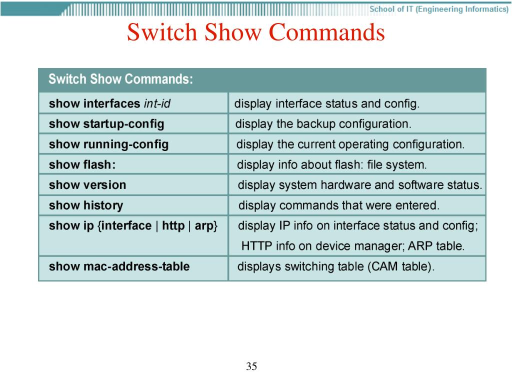 PPT - CCNA 3 v4 0 Chapter 2 Basic Switch Concepts and